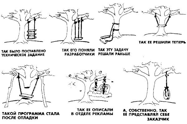 programmist_i_zadachi