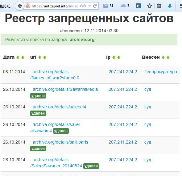archive_reestr