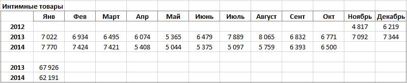 intimnye_tovary
