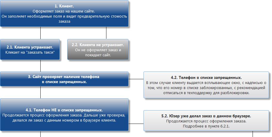 schema_site_1