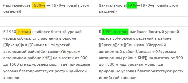 wikipedia_charas
